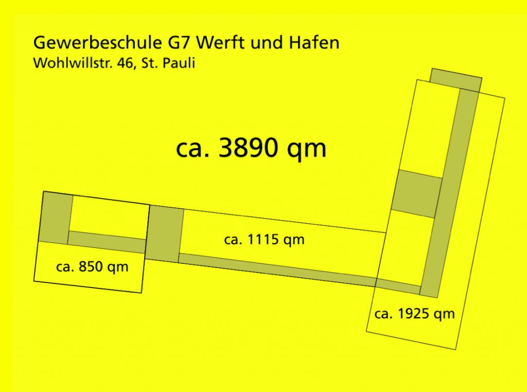 grafik_nutzflaechen