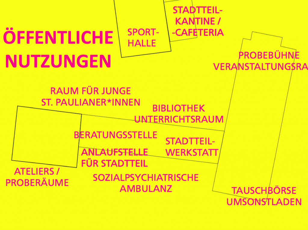 grafik_oeffentliches