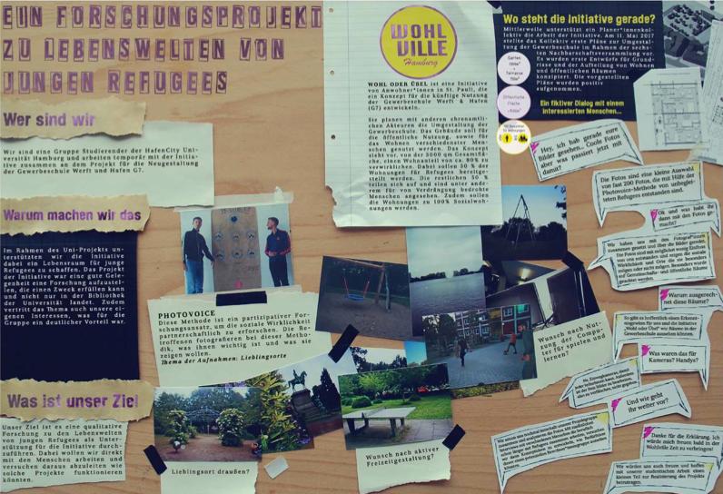 Collage des Photovoice-Projekts mit jungen Refugees